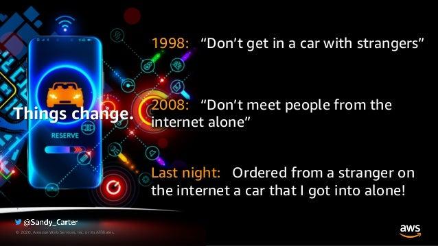 © 2020, Amazon Web Services, Inc. or its Affiliates.© 2020, Amazon Web Services, Inc. or its Affiliates. Things change. 19...