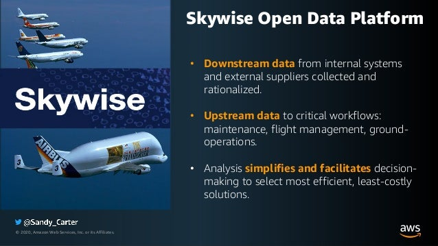 © 2020, Amazon Web Services, Inc. or its Affiliates. Skywise Open Data Platform • Downstream data from internal systems an...