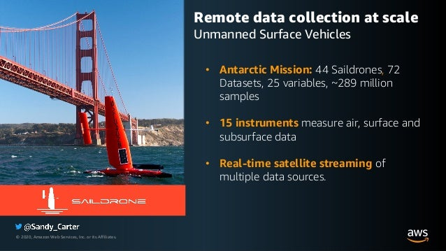 © 2020, Amazon Web Services, Inc. or its Affiliates. Remote data collection at scale Unmanned Surface Vehicles • Antarctic...