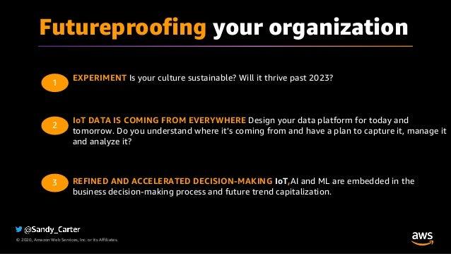 © 2020, Amazon Web Services, Inc. or its Affiliates.© 2020, Amazon Web Services, Inc. or its Affiliates. Futureproofing yo...