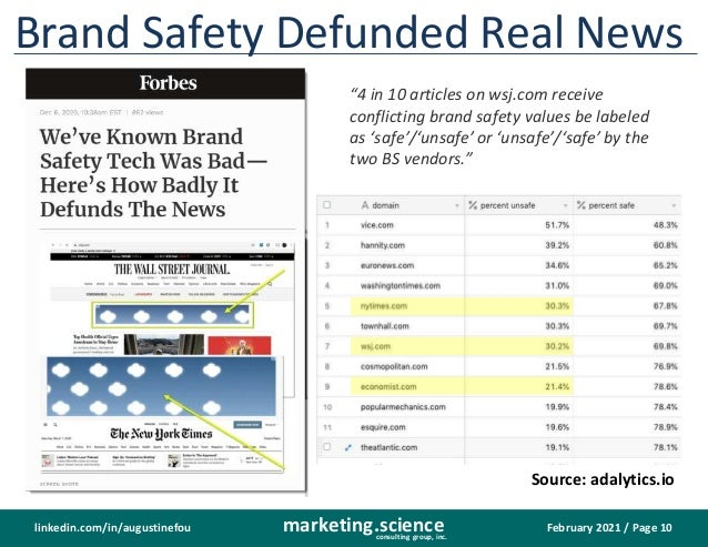 February 2021 / Page 10 marketing.science consulting group, inc. linkedin.com/in/augustinefou Brand Safety Defunded Real N...