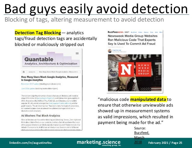 February 2021 / Page 25 marketing.science consulting group, inc. linkedin.com/in/augustinefou Bad guys easily avoid detect...