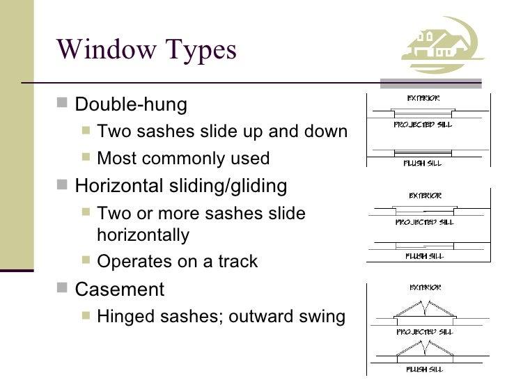 Double Hung Window Plan : Doors windows