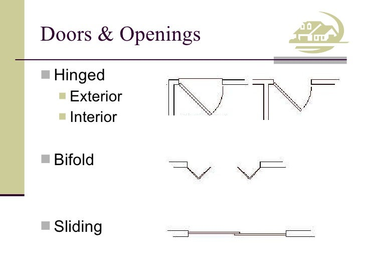 Breathtaking Folding Door Plan Drawing Contemporary - Exterior ideas ...