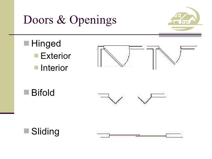 ... draw floor plans objective 203 04 identify floor plan symbols ...