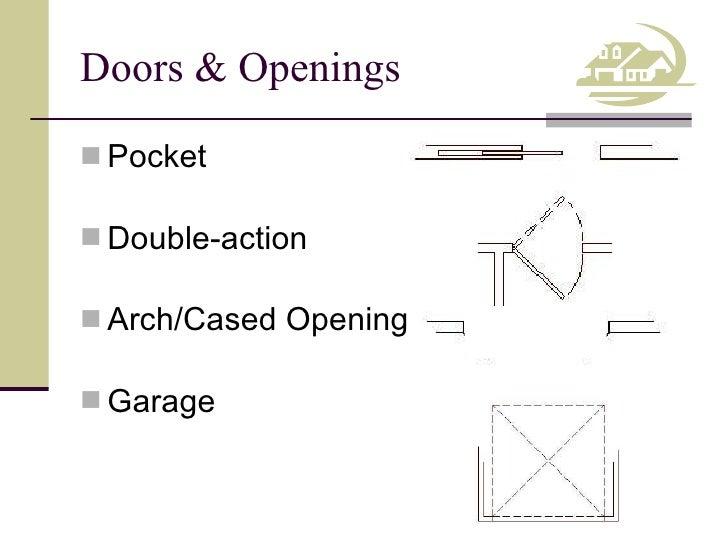 Floor plan symbols2011 for Sliding glass doors in plan