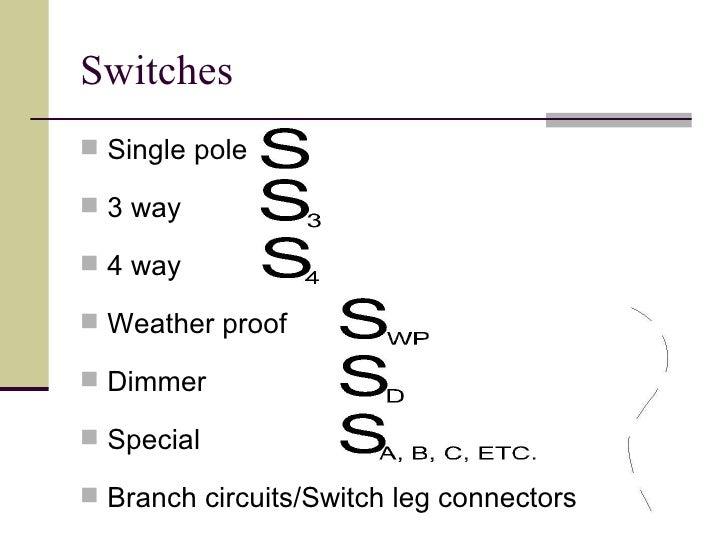 Electrical Plan Switch Symbol Wiring Diagram