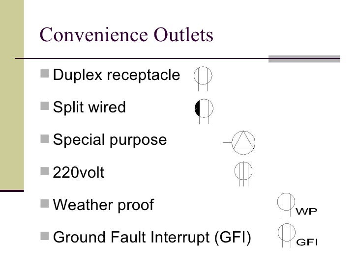 Electrical Outlet Wiring Diagram Symbol Circuit Diagram Electrical