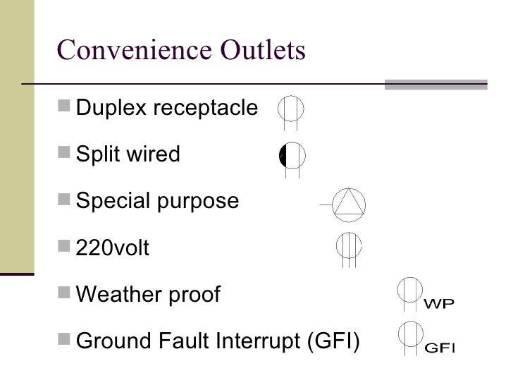 203.05 electrical plan symbols