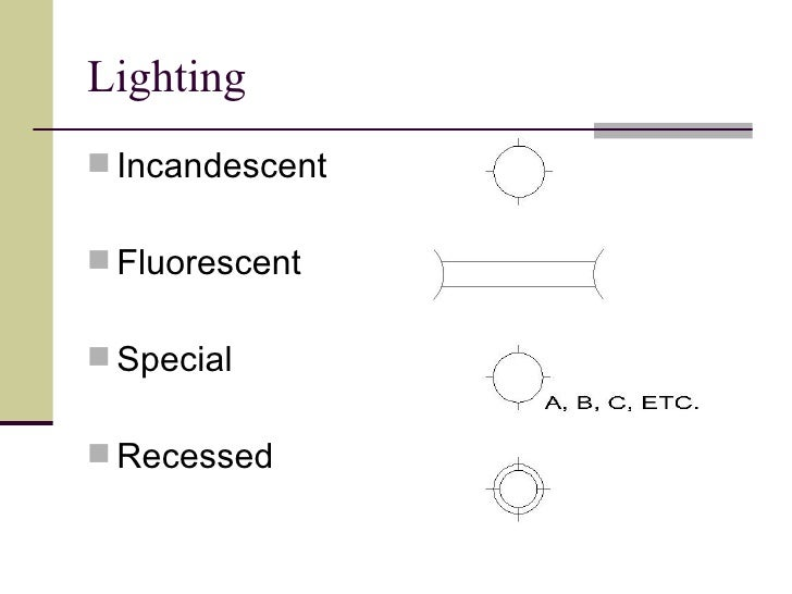 Fluorescent Schematic Symbol Product Wiring Diagrams