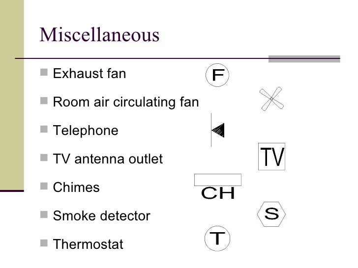 Exhaust Fan Floor Plan Symbol,Fan.Home Plans Ideas Picture
