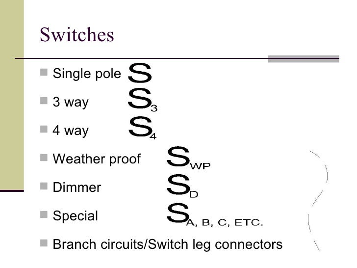 20305 Electrical Plan Symbols2 on 4 way dimmer switch wiring