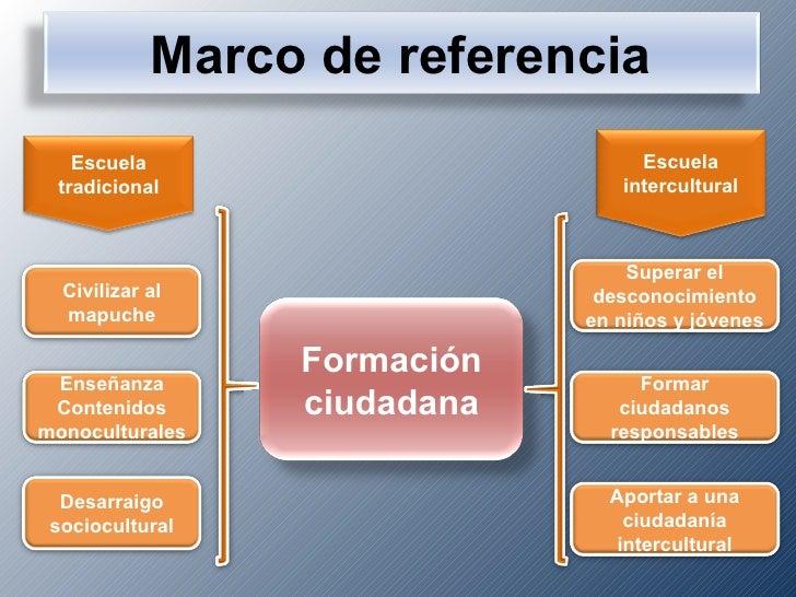 203) Escuelas en contexto mapuche: Responsabilidad del docente en la…