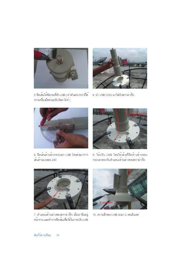 2 03 install-fix-cku Slide 2