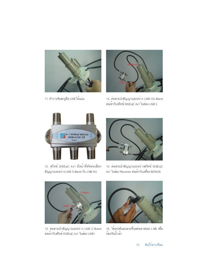 2 03 install-fix-cku Slide 3