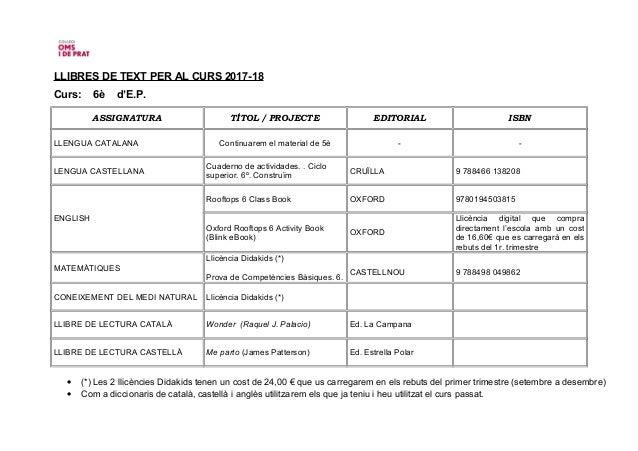 LLIBRES DE TEXT PER AL CURS 2017-18 Curs: 6è d'E.P. ASSIGNATURA TÍTOL / PROJECTE EDITORIAL ISBN LLENGUA CATALANA Continuar...