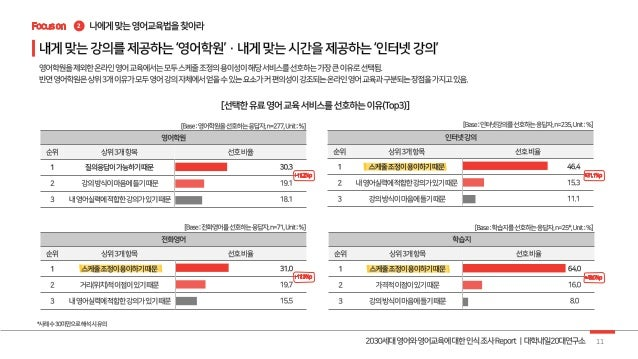 3 24.7% 17.7% 18.3% 15.2% 14.7% 65.8% 25.9% 61.4% 70.1% 66.1% 36.7% 39.2% 37.9% 41.5%