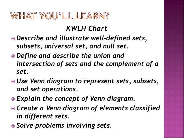 Kwlh Chart Antaexpocoaching