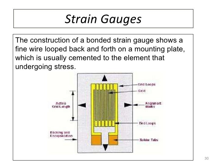 instrumentationlecture3 30 728?cb=1283604799 instrumentation lecture 3 strain gage wiring diagram at crackthecode.co