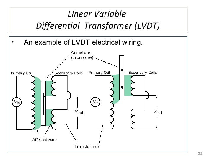 instrumentationlecture3 38 728?cb=1283604799 instrumentation lecture 3 lvdt wiring diagram at gsmx.co