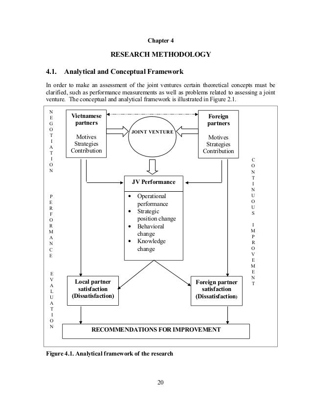 problems of international joint ventures in Do ownership and culture matter to joint venture 1 the management of joint ventures is risky 30-70% of the joint ventures had the problems of inefficiency and awadzi, w 1987 performance implications of locus of control and complementary resources in international joint ventures.