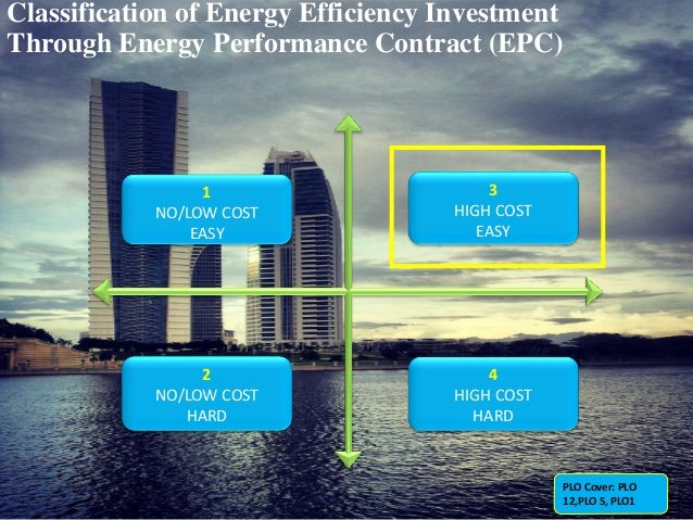 An Analysis Of Energy Efficiency By Applying Energy