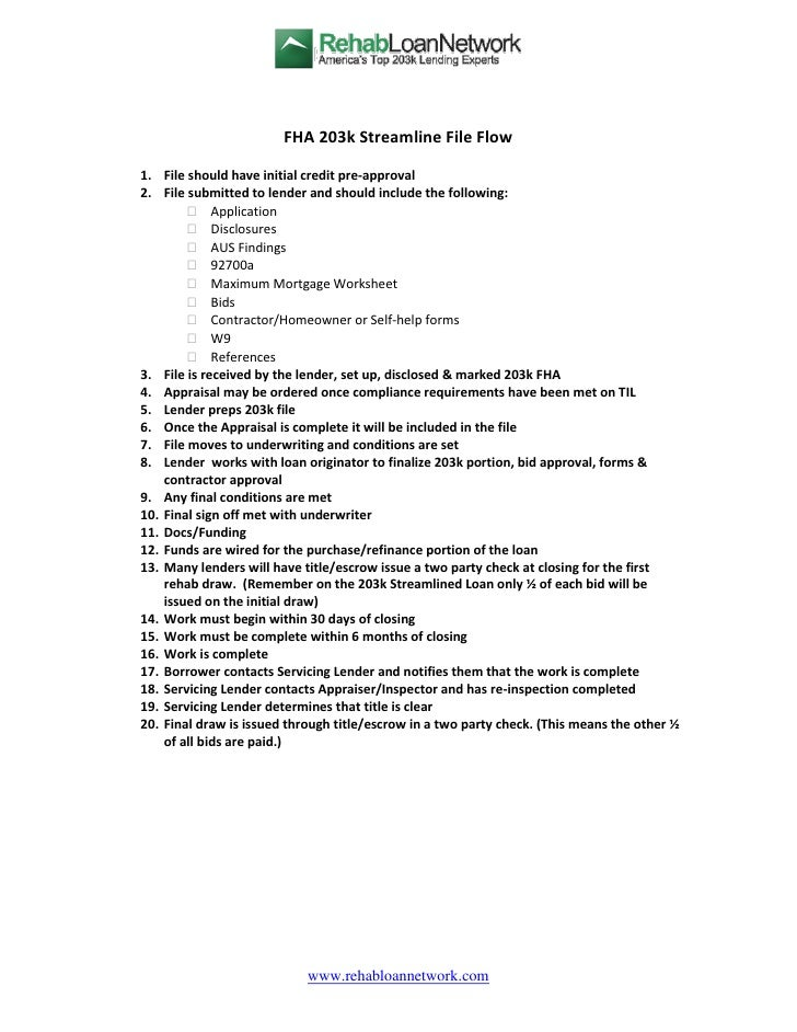 203k streamlined lender checklist rehab loan network for Loan processing checklist template
