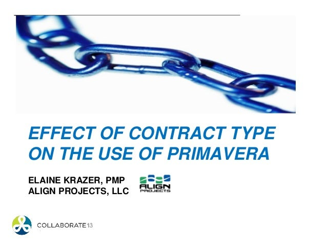 ELAINE KRAZER, PMP ALIGN PROJECTS, LLC EFFECT OF CONTRACT TYPE ON THE USE OF PRIMAVERA