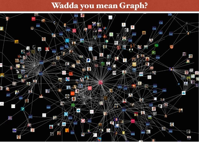 Wadda you mean, Graph?Wadda you mean Graph?