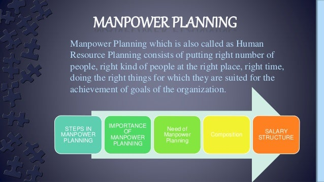 manpower inventory Inventory control clerk - brampton - find inventory jobs at manpower in  brampton, ontario.