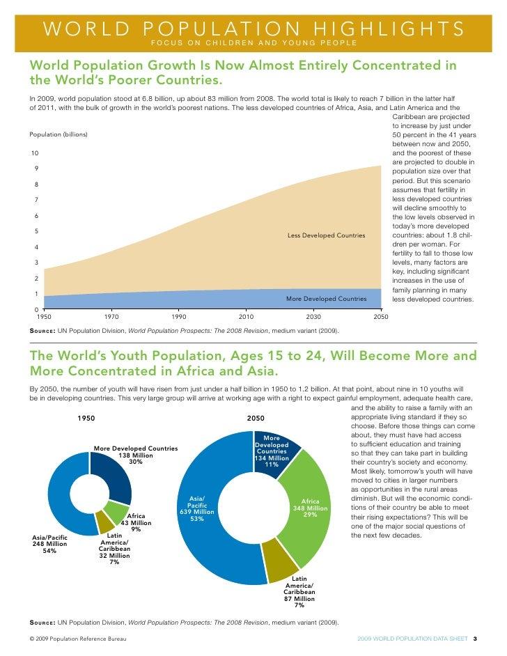 World population data sheet - Population reference bureau ...