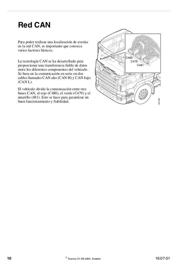 204406142 sistema-electrico-p-r-y-t