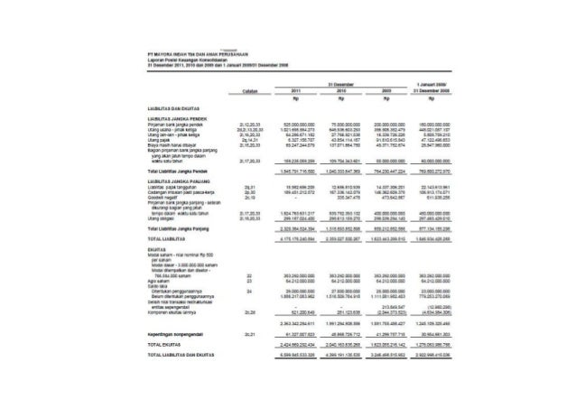 LAPORAN KEUANGAN (FINANCIAL STATEMENT) Sebelum pembahasan mengenai laporan keuangan, ada hal penting yang harus dipahami t...