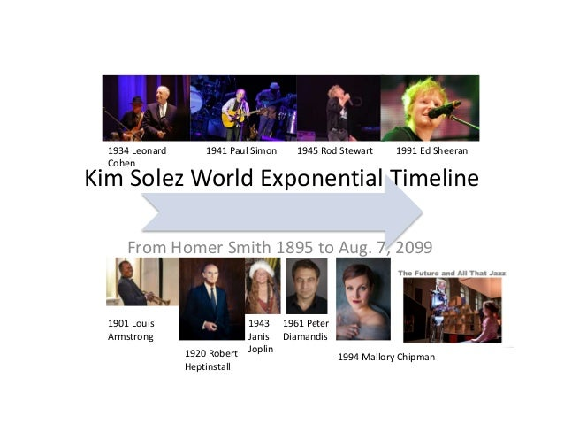 Kim Solez World Exponential Timeline From Homer Smith 1895 to Aug. 7, 2099 1934 Leonard Cohen 1941 Paul Simon 1945 Rod Ste...