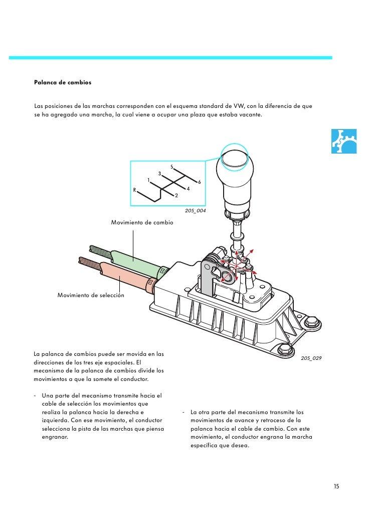 205 Cambio manual de 6 velocidades 02M.pdf