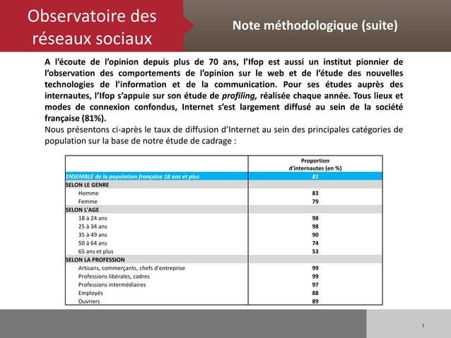 Observatoire des                                            Note méthodologique (suite)réseaux sociaux  A l'écoute de l'op...