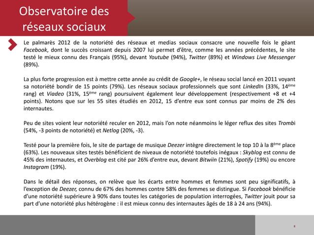 Observatoire desréseaux sociauxLe palmarès 2012 de la notoriété des réseaux et medias sociaux consacre une nouvelle fois l...