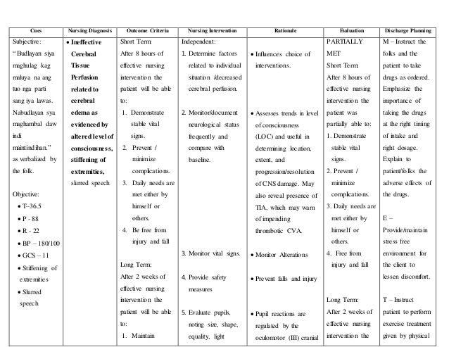 Cerebellar strokes: a clinical outcome review of 79 cases