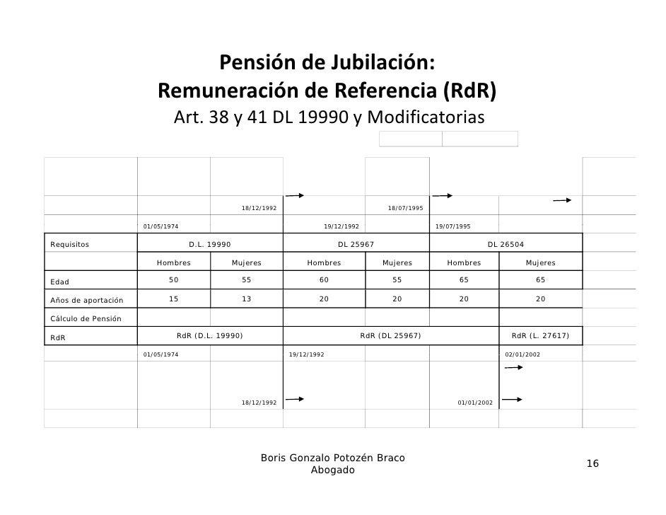 PensióndeJubilación:                         RemuneracióndeReferencia(RdR)                         Remuneración de R...