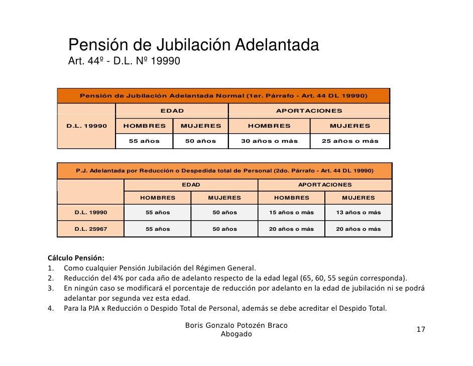 Pensión de Jubilación Adelantada     Art. 44º - D.L. Nº 19990         Pensión de Jubilación Adelantada Normal (1er. Párraf...