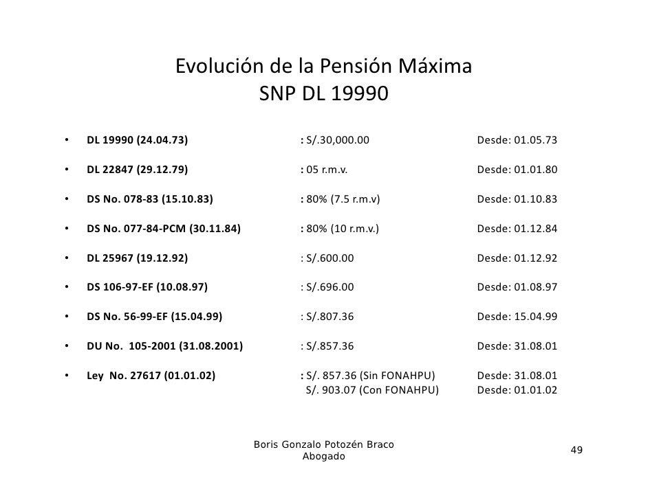 EvolucióndelaPensiónMáxima                              SNPDL19990                              SNP DL 19990•   DL1...