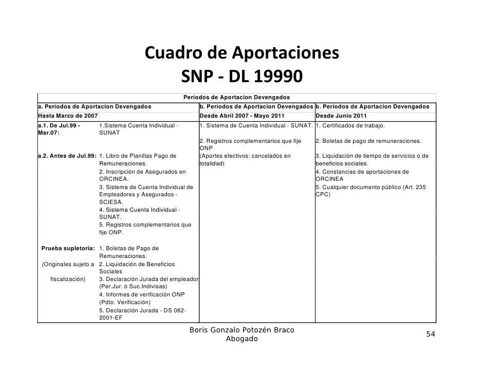 CuadrodeAportaciones                                          SNP‐ DL19990                                           ...