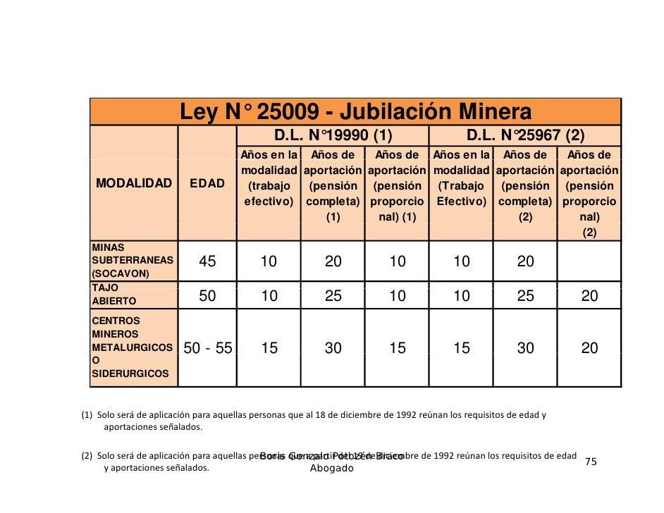 Ley N° 25009 - Jubilación Minera                                               D.L. N°19990 (1)                           ...