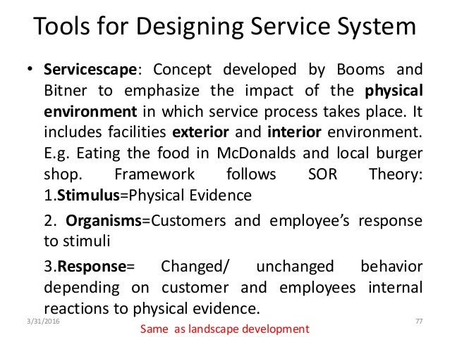 mcdonalds servicescape Servicescape-hm essay 3780 words | 16 pages stores, it only attracts a small number of customers as a result, our group made a research about the shop in order to discover the problems and provide meaningful suggestions.