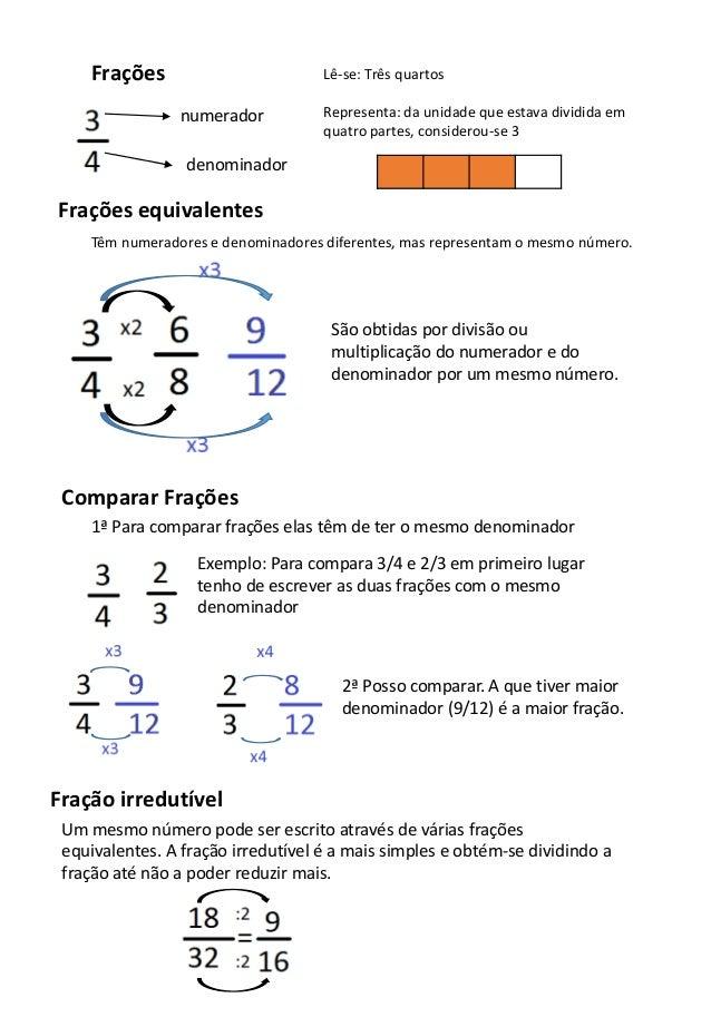 Frações numerador denominador Lê-se: Três quartos Representa: da unidade que estava dividida em quatro partes, considerou-...
