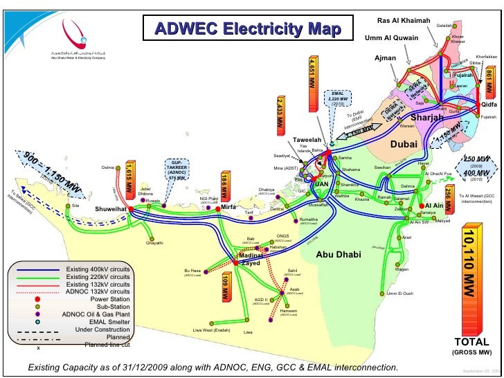Uae Electricity Demand Forecast