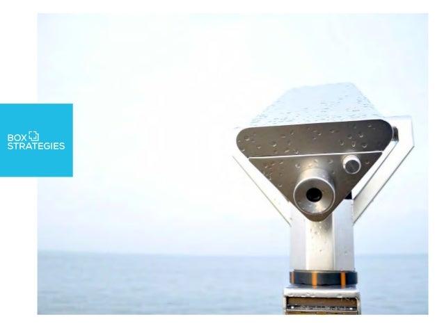 NOS SERVICES Expériences de marque digitales Design et développement web Image de marque Stratégies marketing digitales St...