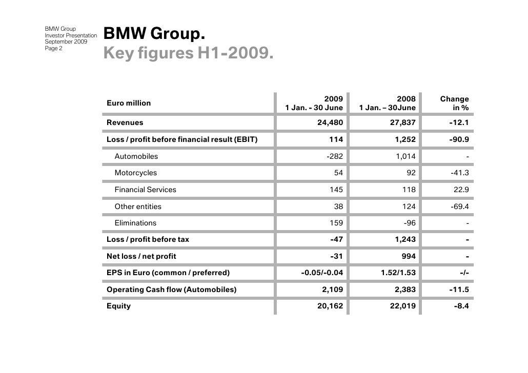 Investor Presentation of BMW Group 2009 Slide 2