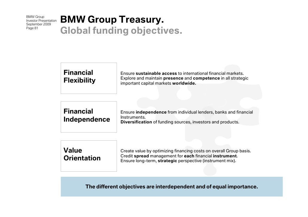 """bmw objectives Bmw marketing plan - download as word  """" that the business must achieve in order to meet its wider business objectives in order to consider the marketing."""