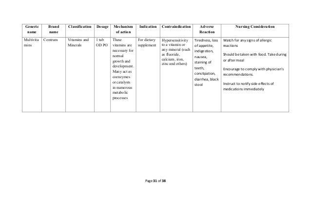 206410038 Adenomyosis Complete